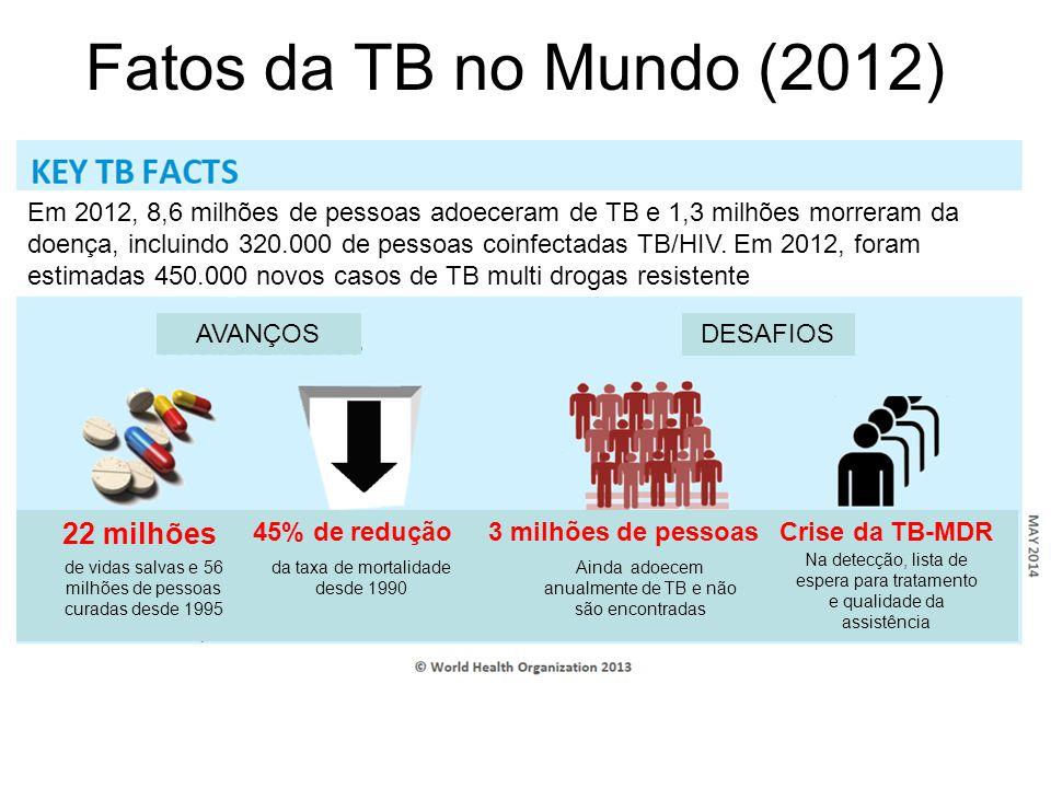 Fatos da TB no Mundo (2012) 22 milhões