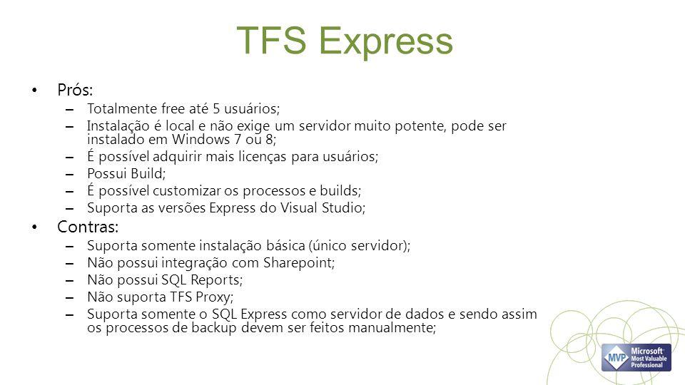 TFS Express Prós: Contras: Totalmente free até 5 usuários;
