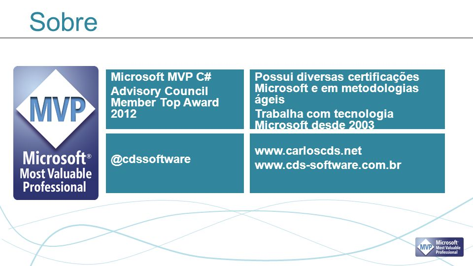 Sobre Microsoft MVP C# Advisory Council Member Top Award 2012