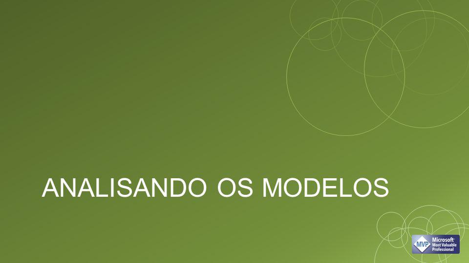 Analisando os modelos