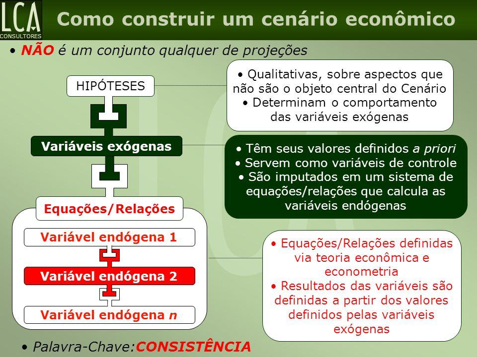 Como construir um cenário econômico