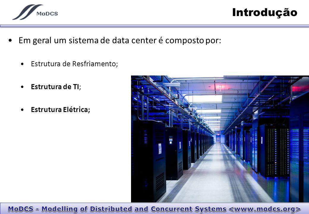 Introdução Em geral um sistema de data center é composto por: