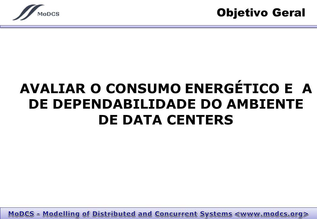 Objetivo Geral AVALIAR O CONSUMO ENERGÉTICO E A DE DEPENDABILIDADE DO AMBIENTE DE DATA CENTERS.