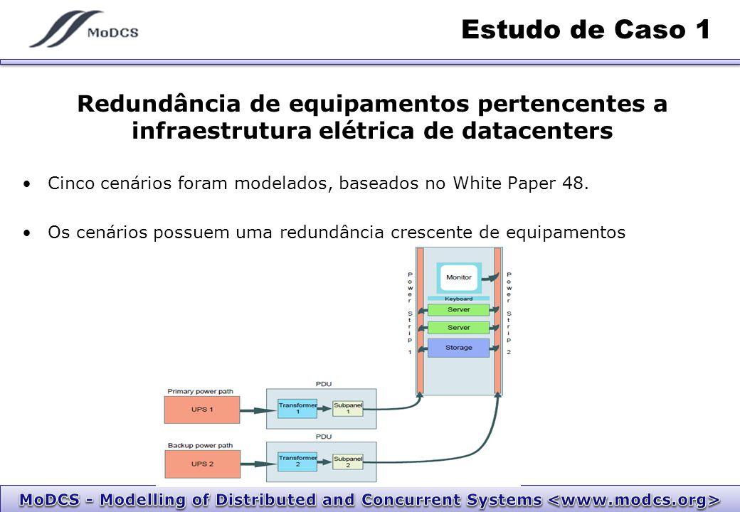 Estudo de Caso 1 Redundância de equipamentos pertencentes a infraestrutura elétrica de datacenters.