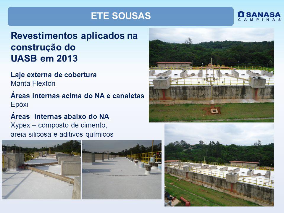 Revestimentos aplicados na construção do UASB em 2013