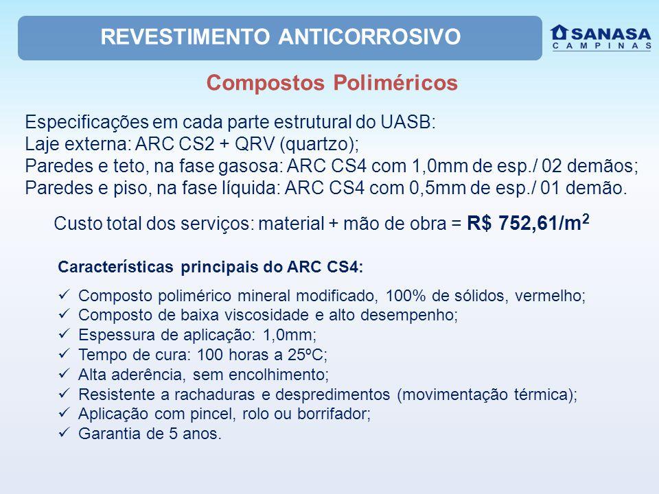 REVESTIMENTO ANTICORROSIVO Compostos Poliméricos
