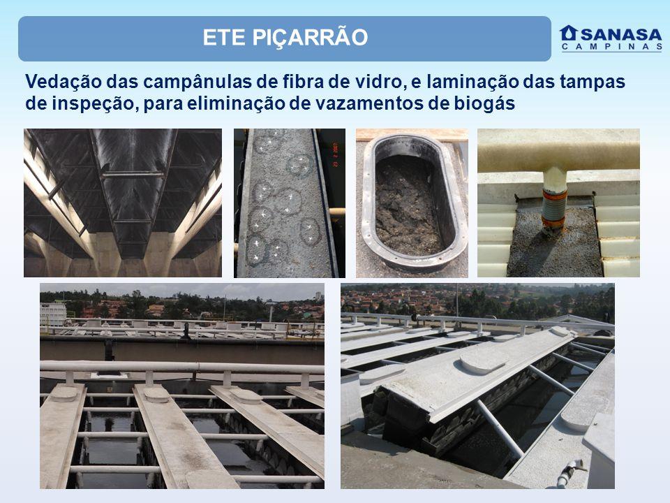 ETE PIÇARRÃO Vedação das campânulas de fibra de vidro, e laminação das tampas de inspeção, para eliminação de vazamentos de biogás.