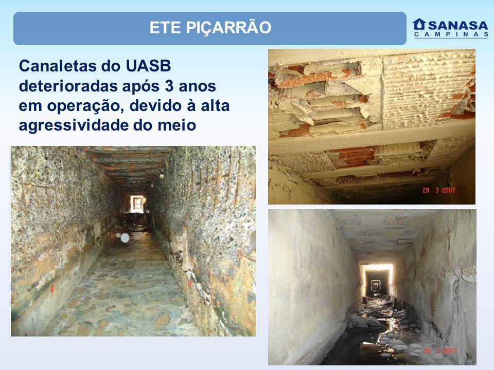ETE PIÇARRÃO Canaletas do UASB. deterioradas após 3 anos.