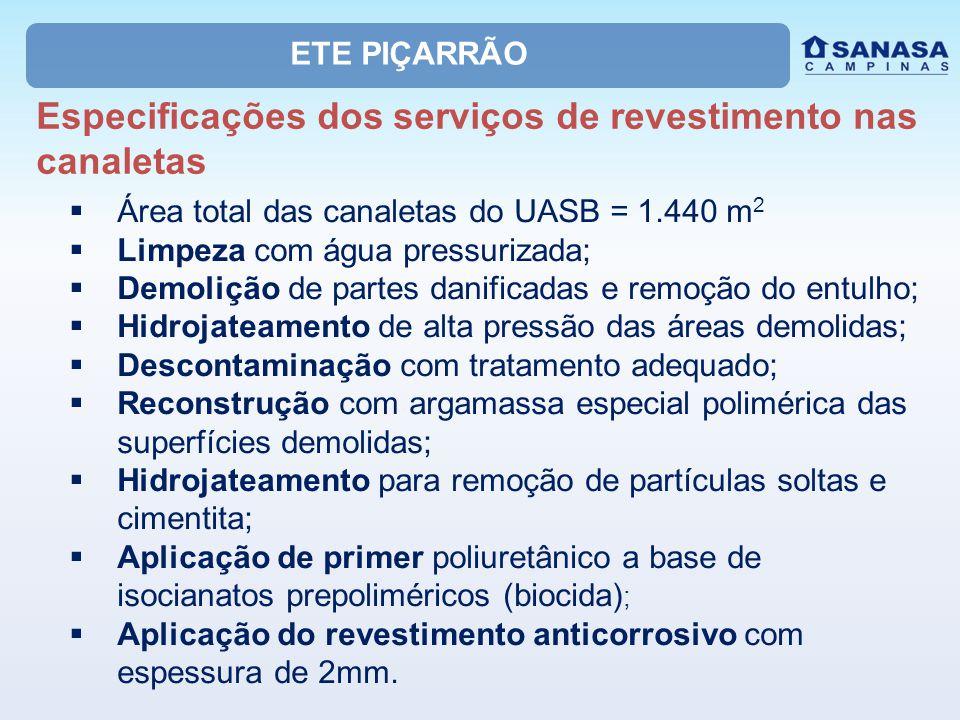 Especificações dos serviços de revestimento nas canaletas