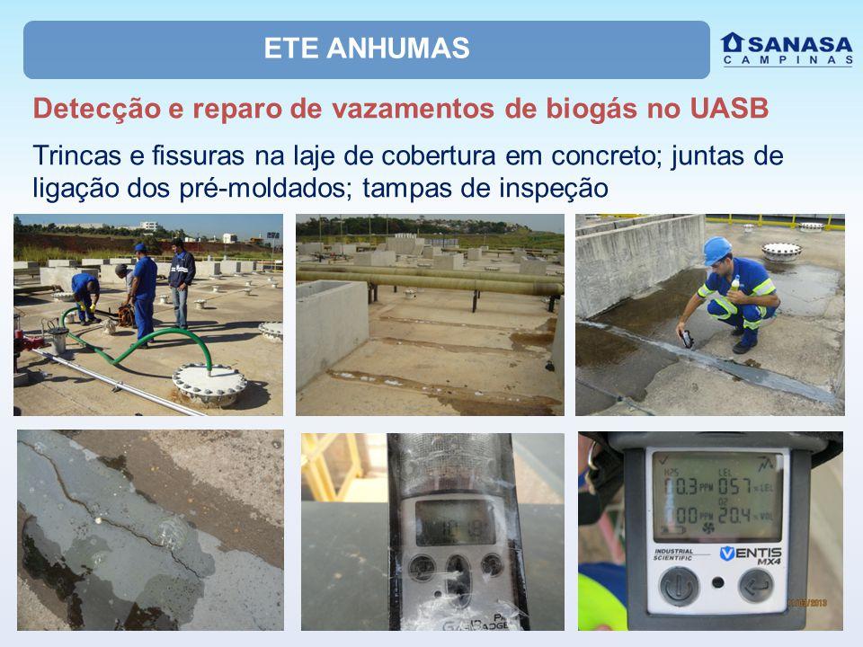 Detecção e reparo de vazamentos de biogás no UASB