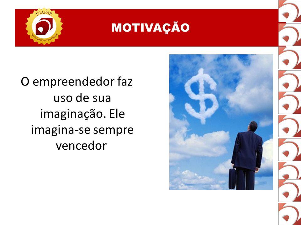 MOTIVAÇÃO O empreendedor faz uso de sua imaginação. Ele imagina-se sempre vencedor