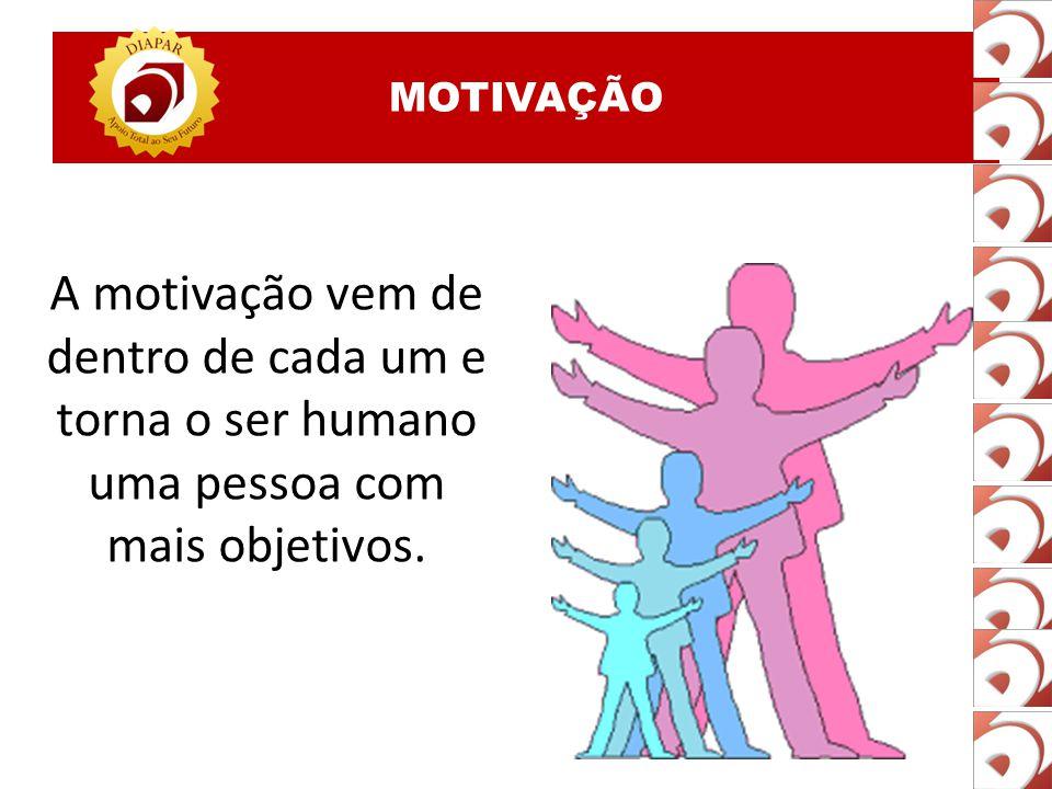 MOTIVAÇÃO A motivação vem de dentro de cada um e torna o ser humano uma pessoa com mais objetivos.