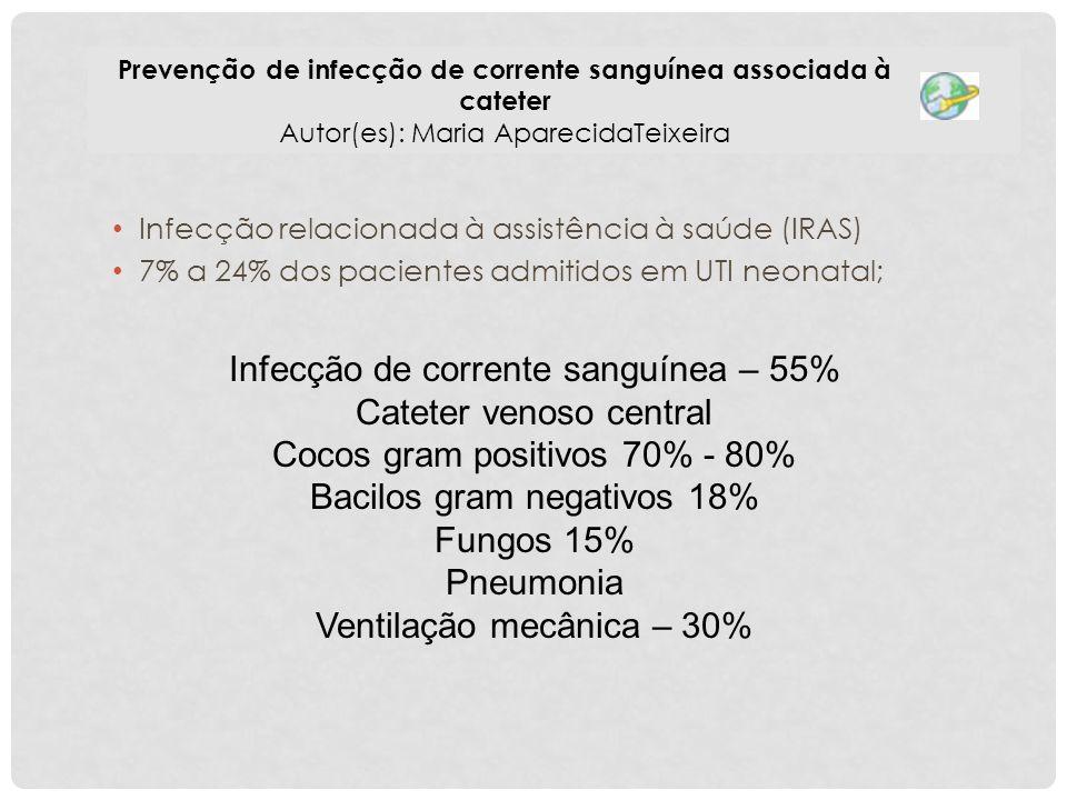 Infecção de corrente sanguínea – 55% Cateter venoso central