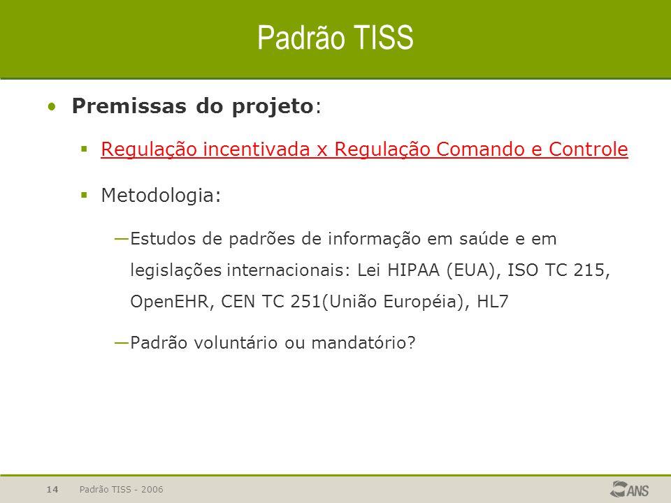 Padrão TISS Premissas do projeto: