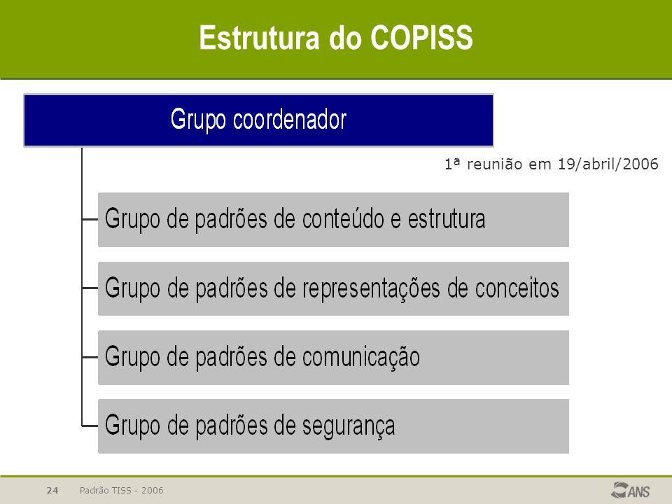 Estrutura do COPISS 1ª reunião em 19/abril/2006 Padrão TISS - 2006