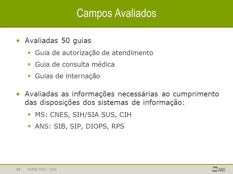 Campos Avaliados Avaliadas 50 guias