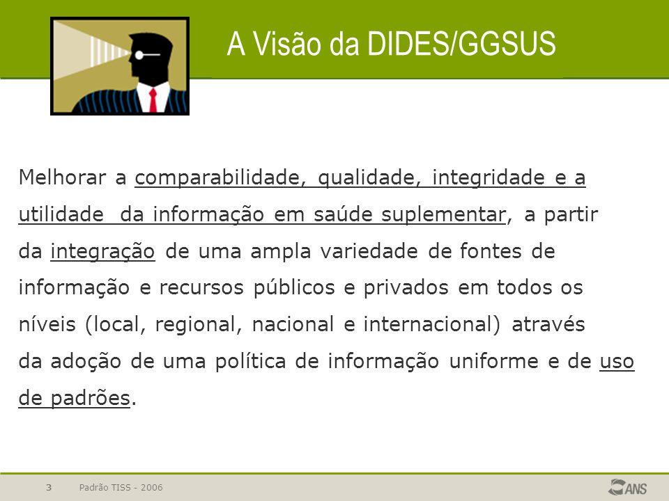 A Visão da DIDES/GGSUS Melhorar a comparabilidade, qualidade, integridade e a. utilidade da informação em saúde suplementar, a partir.