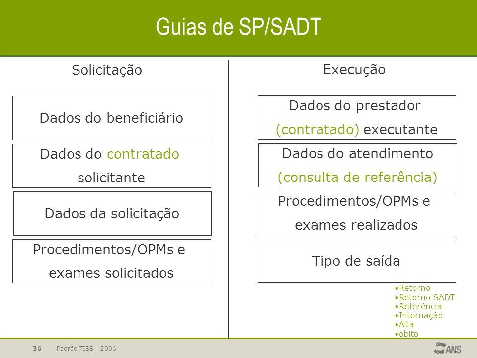 Guias de SP/SADT Solicitação Execução Dados do prestador