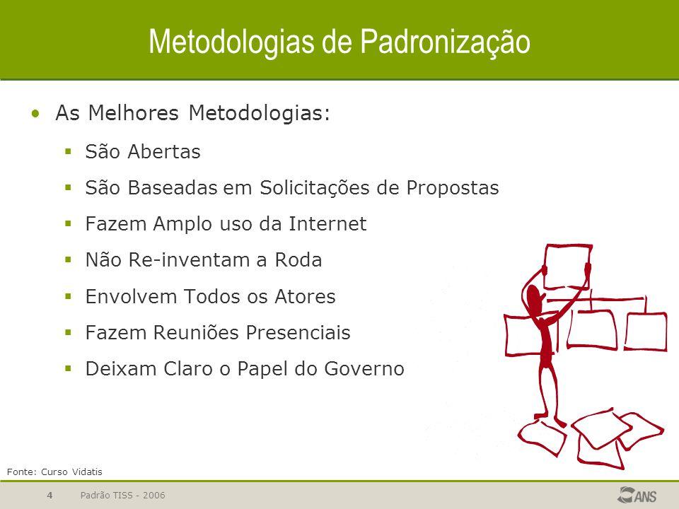Metodologias de Padronização