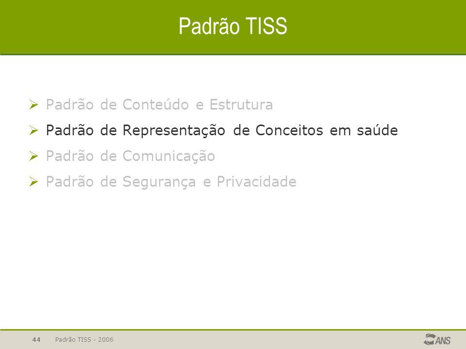 Padrão TISS Padrão de Conteúdo e Estrutura