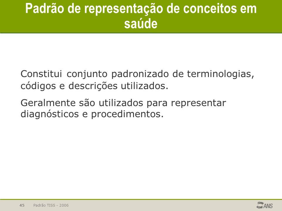 Padrão de representação de conceitos em saúde