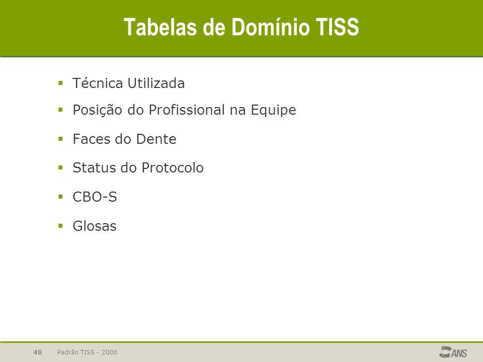 Tabelas de Domínio TISS