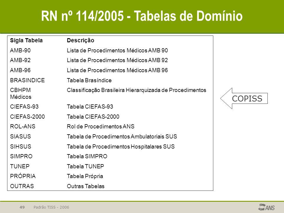 RN nº 114/2005 - Tabelas de Domínio