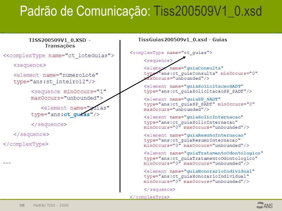 Padrão de Comunicação: Tiss200509V1_0.xsd