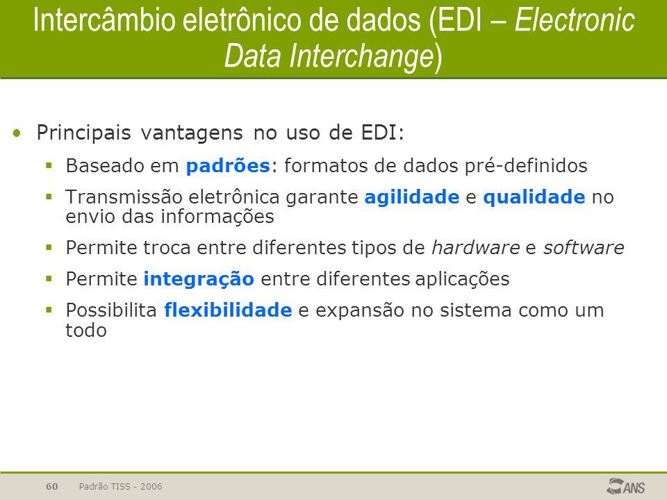 Intercâmbio eletrônico de dados (EDI – Electronic Data Interchange)