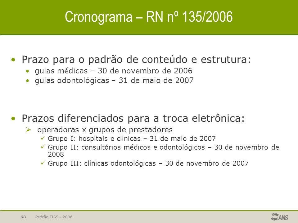 Cronograma – RN nº 135/2006 Prazo para o padrão de conteúdo e estrutura: guias médicas – 30 de novembro de 2006.