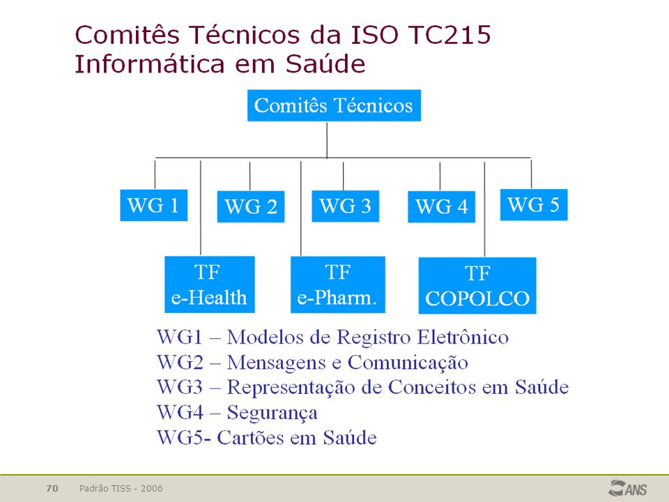 Padrão TISS - 2006