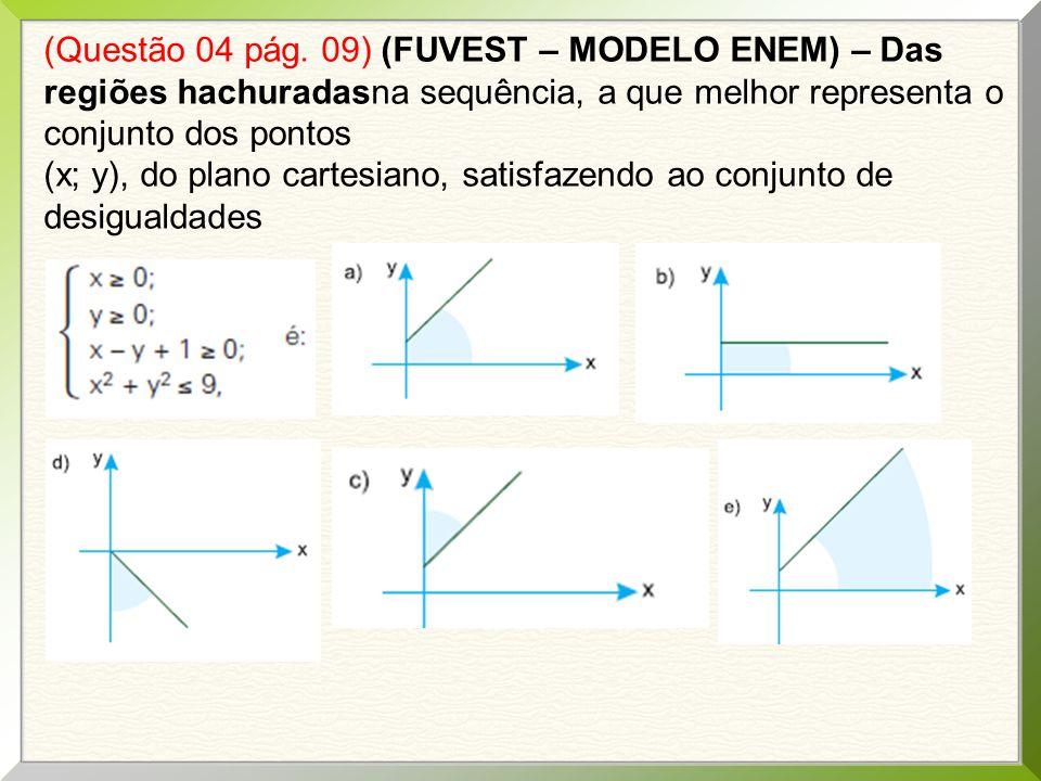 (Questão 04 pág. 09) (FUVEST – MODELO ENEM) – Das regiões hachuradasna sequência, a que melhor representa o conjunto dos pontos