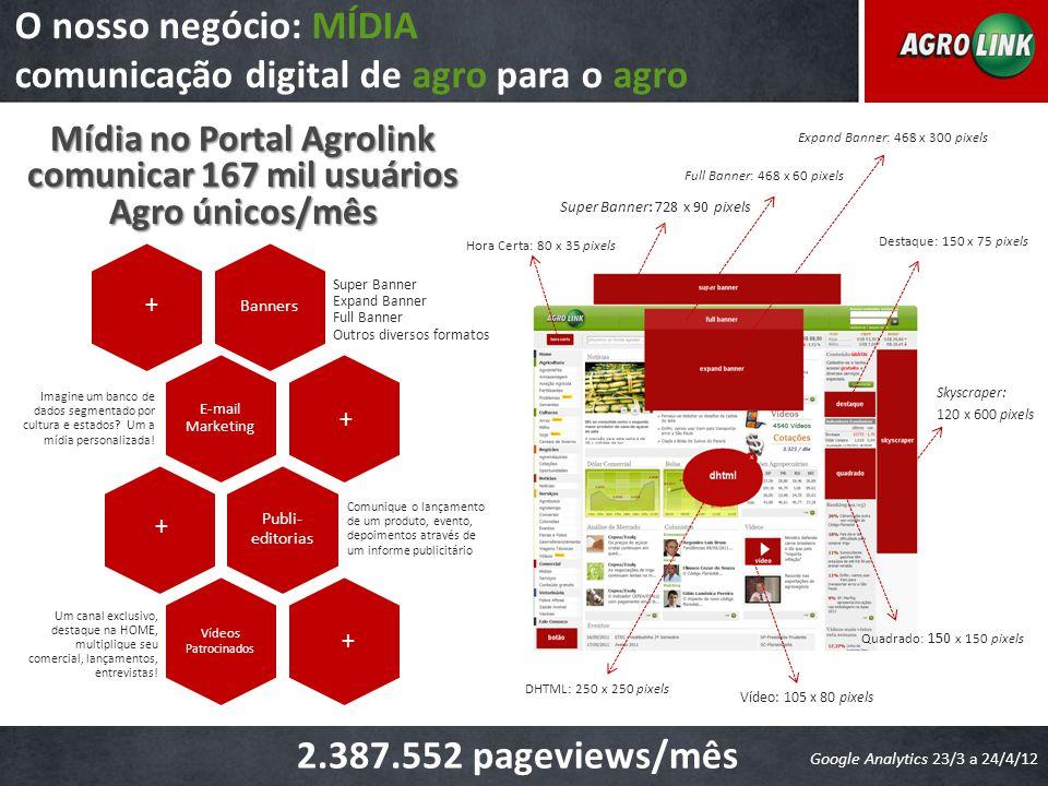O nosso negócio: MÍDIA comunicação digital de agro para o agro