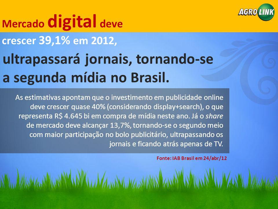 ultrapassará jornais, tornando-se a segunda mídia no Brasil.