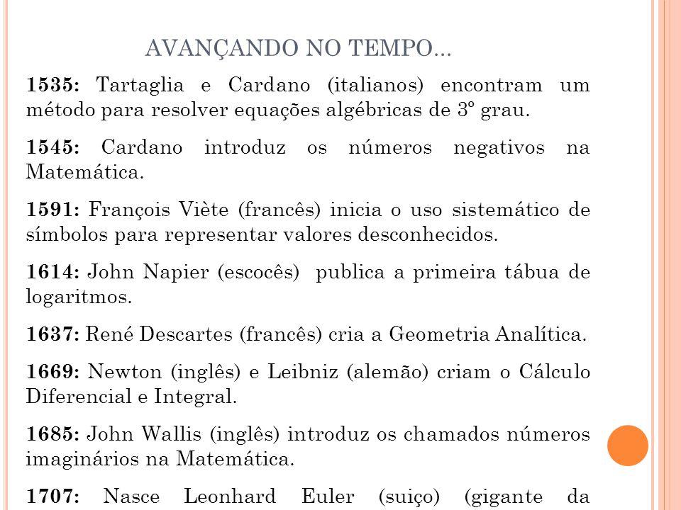 AVANÇANDO NO TEMPO... 1535: Tartaglia e Cardano (italianos) encontram um método para resolver equações algébricas de 3º grau.