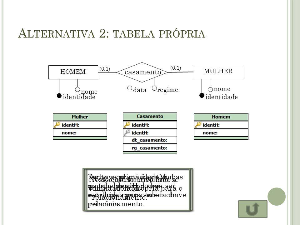 Alternativa 2: tabela própria