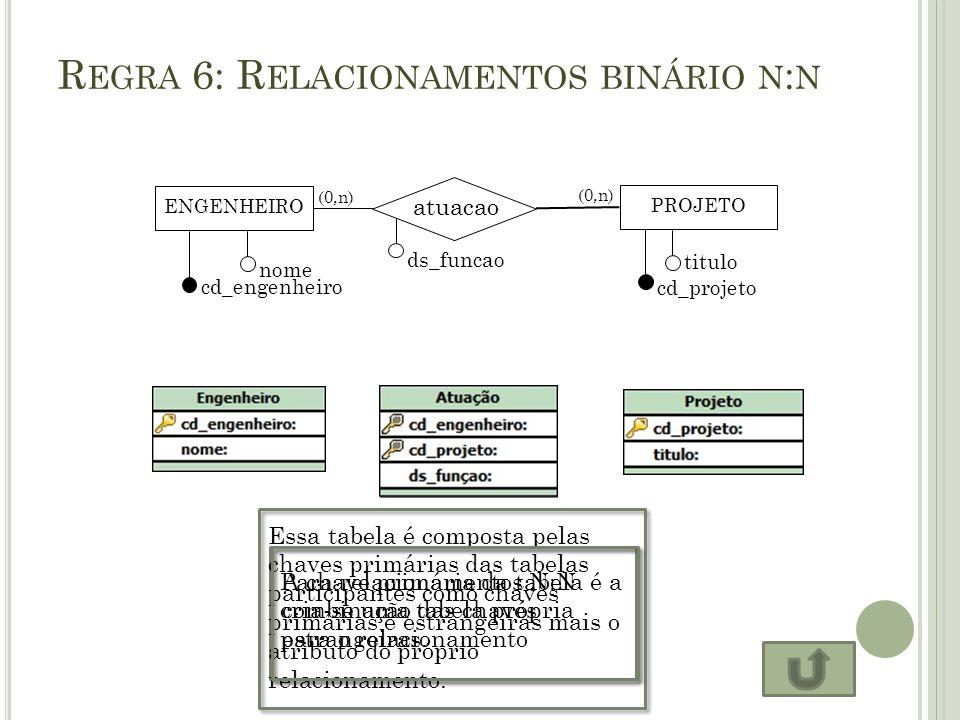 Regra 6: Relacionamentos binário n:n