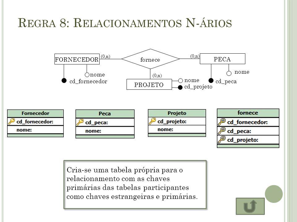 Regra 8: Relacionamentos N-ários