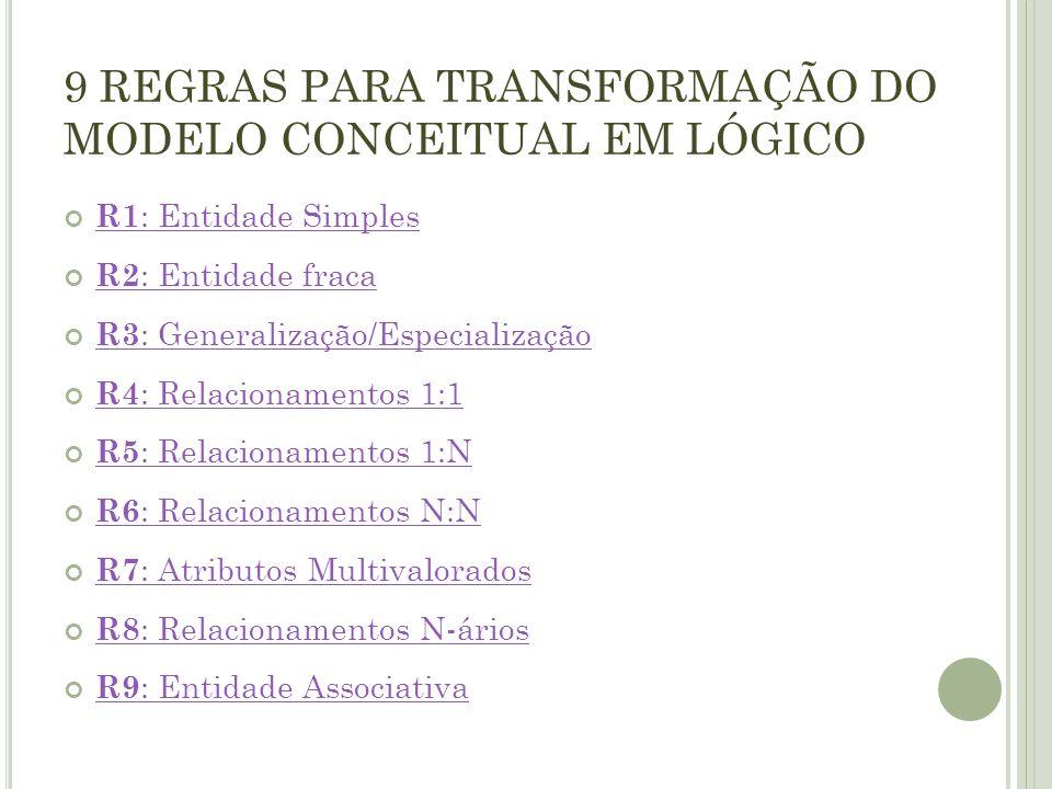 9 REGRAS PARA TRANSFORMAÇÃO DO MODELO CONCEITUAL EM LÓGICO