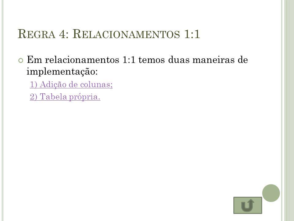 Regra 4: Relacionamentos 1:1