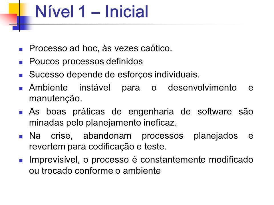 Nível 1 – Inicial Processo ad hoc, às vezes caótico.