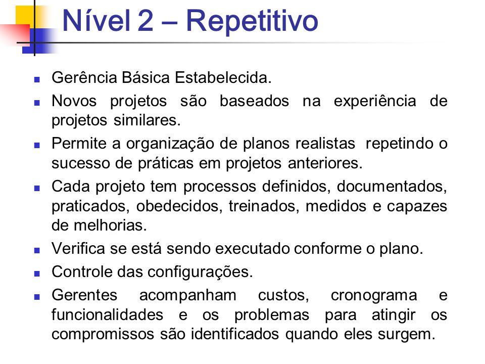 Nível 2 – Repetitivo Gerência Básica Estabelecida.