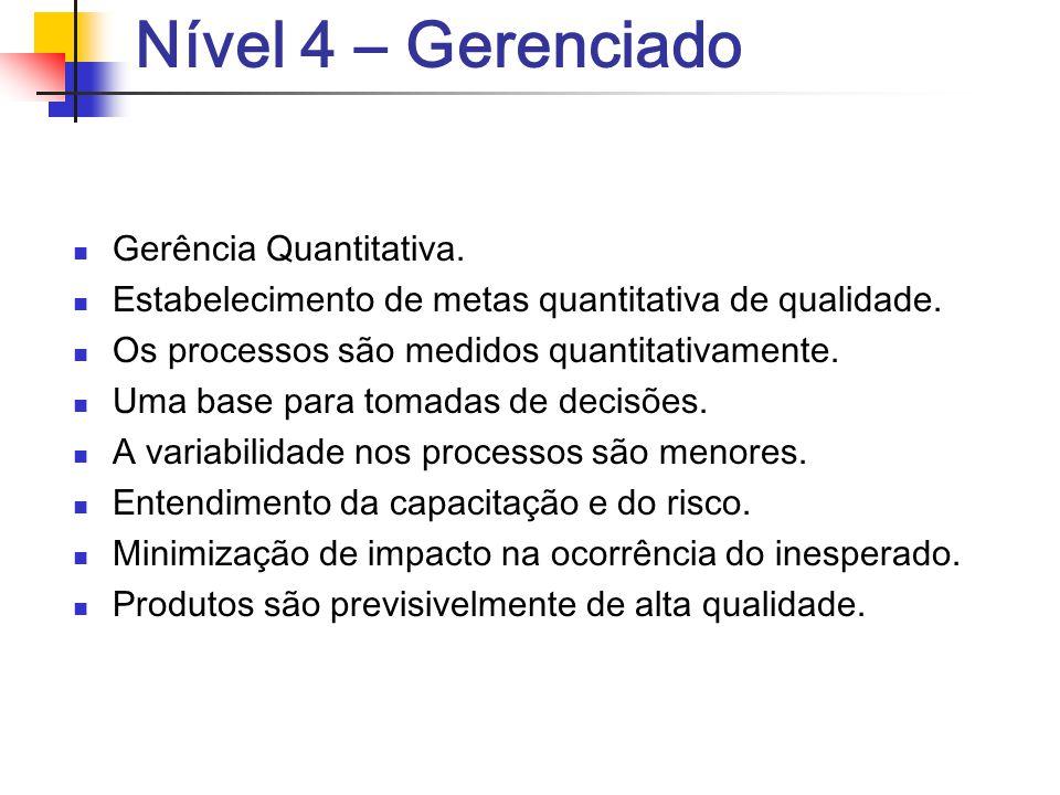 Nível 4 – Gerenciado Gerência Quantitativa.