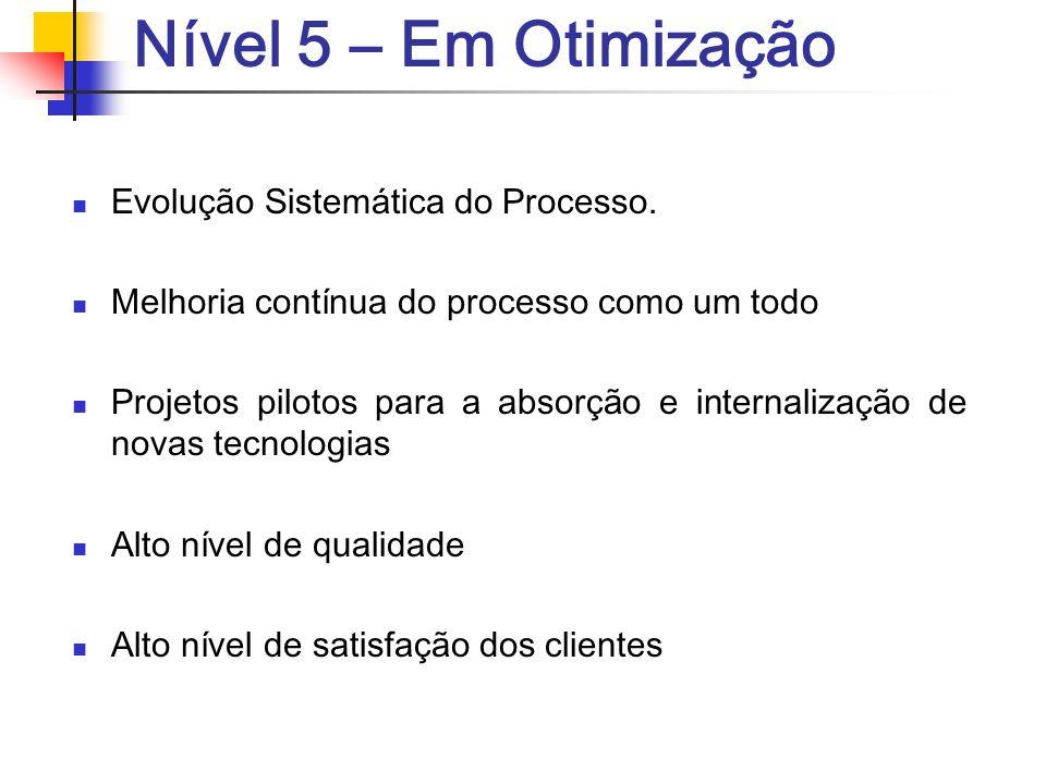 Nível 5 – Em Otimização Evolução Sistemática do Processo.