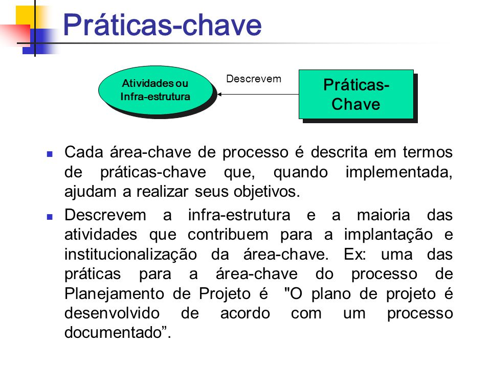 Práticas-chave Práticas- Chave