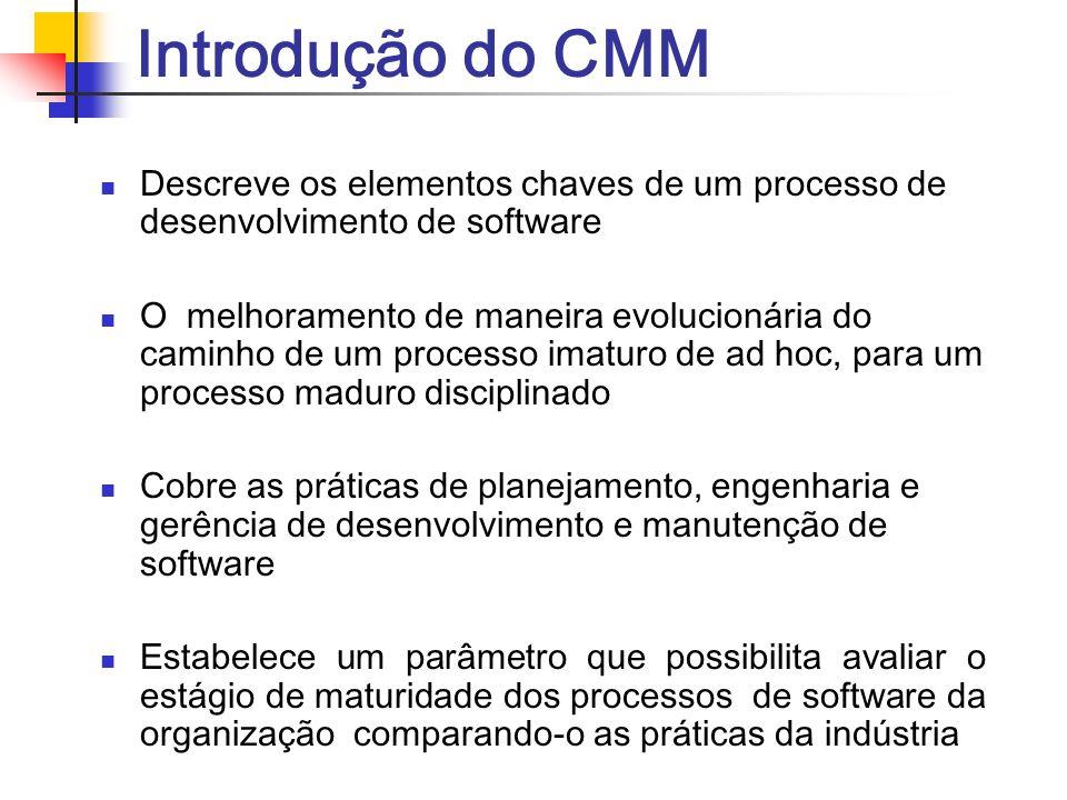 Introdução do CMM Descreve os elementos chaves de um processo de desenvolvimento de software.