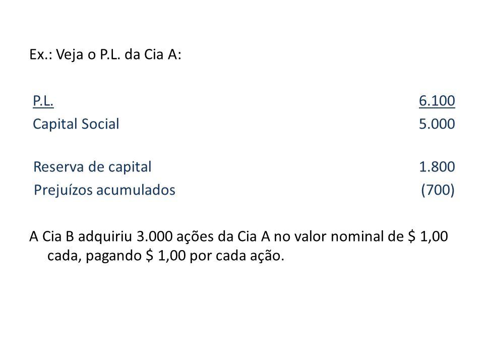 Ex. : Veja o P. L. da Cia A: P. L. 6. 100 Capital Social 5