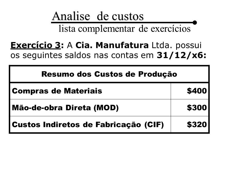 Resumo dos Custos de Produção