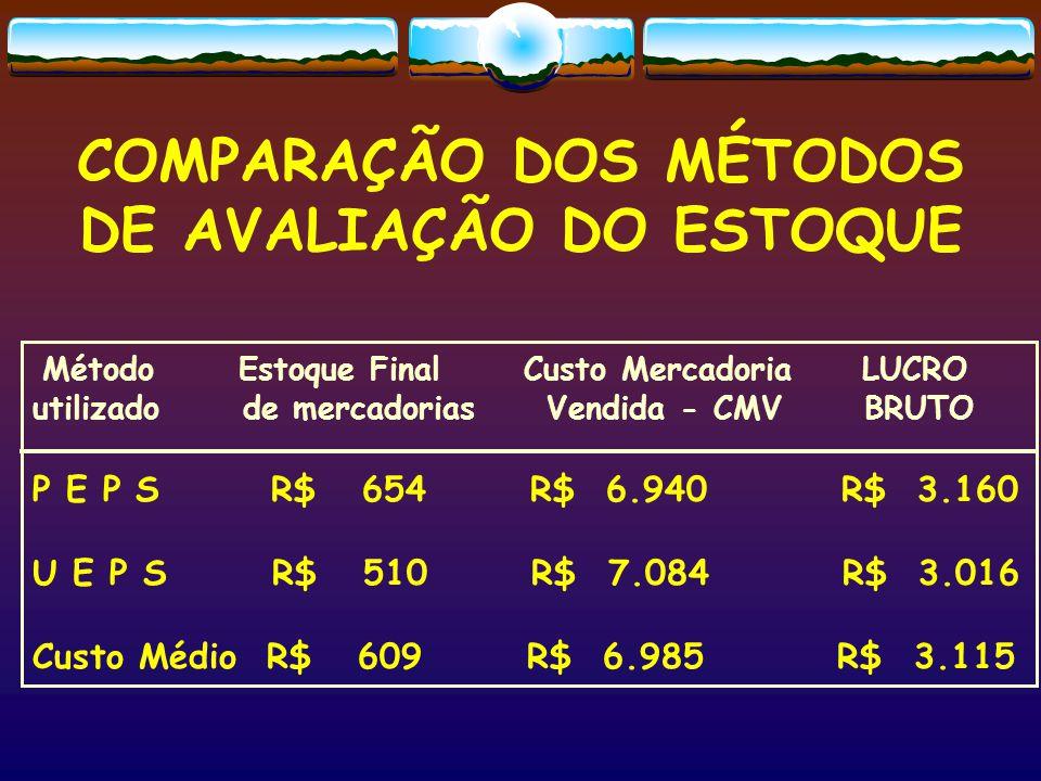 COMPARAÇÃO DOS MÉTODOS DE AVALIAÇÃO DO ESTOQUE