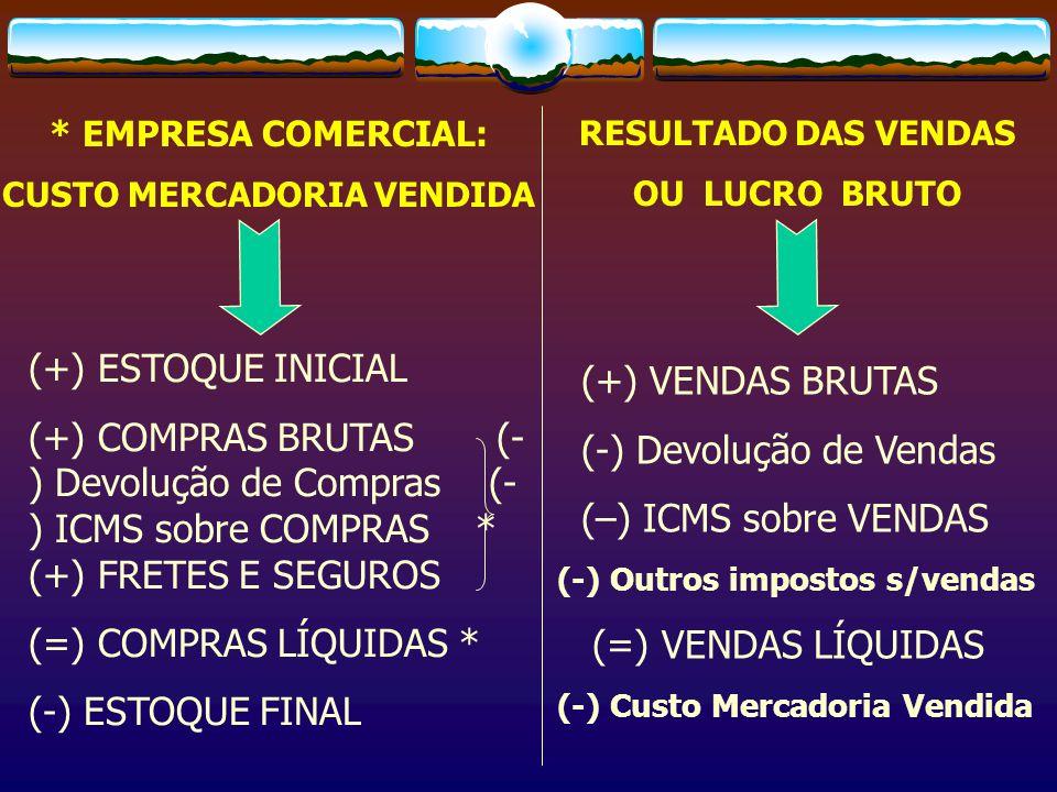CUSTO MERCADORIA VENDIDA